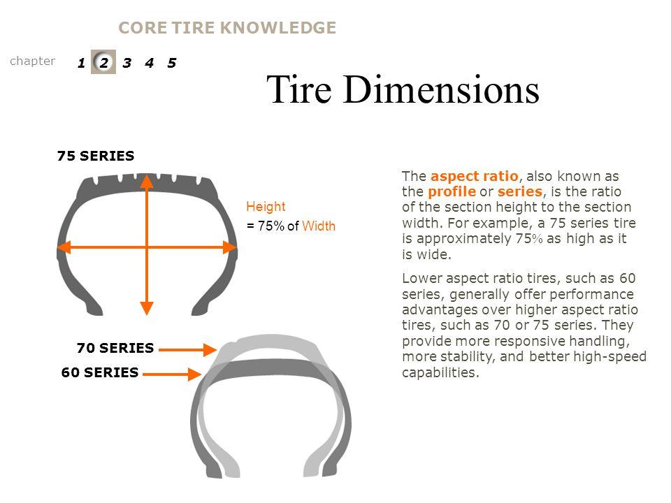 Tire Dimensions CORE TIRE KNOWLEDGE Aspect Ratio [profile or series]